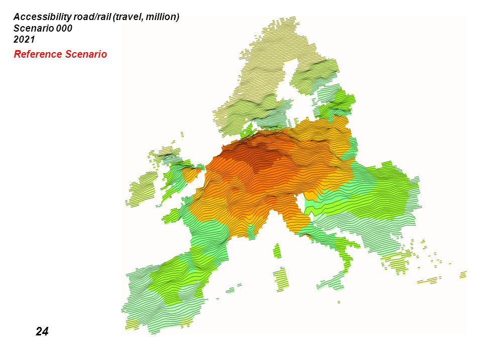 24 Reference Scenario Accessibility road/rail (travel, million) Scenario 000 2021