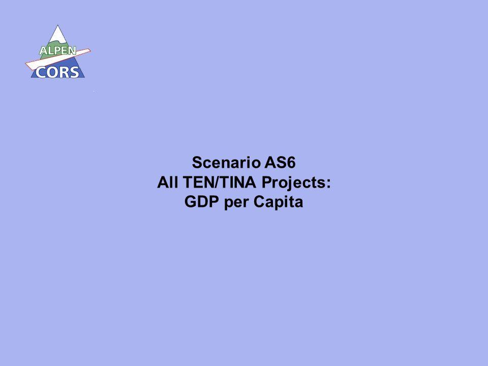 31 Scenario AS6 All TEN/TINA Projects: GDP per Capita