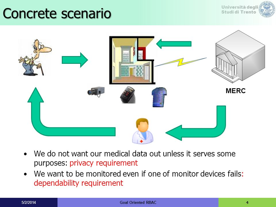 Università degli Studi di Trento Concrete scenario We do not want our medical data out unless it serves some purposes: privacy requirement We want to