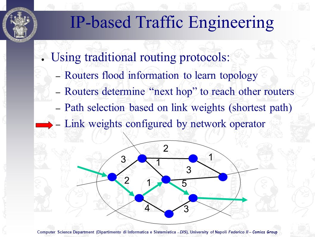Computer Science Department (Dipartimento di Informatica e Sistemistica - DIS), University of Napoli Federico II – Comics Group IP-based Traffic Engineering Using traditional routing protocols: – Routers flood information to learn topology – Routers determine next hop to reach other routers – Path selection based on link weights (shortest path) – Link weights configured by network operator 3 2 2 1 1 3 1 4 5 3