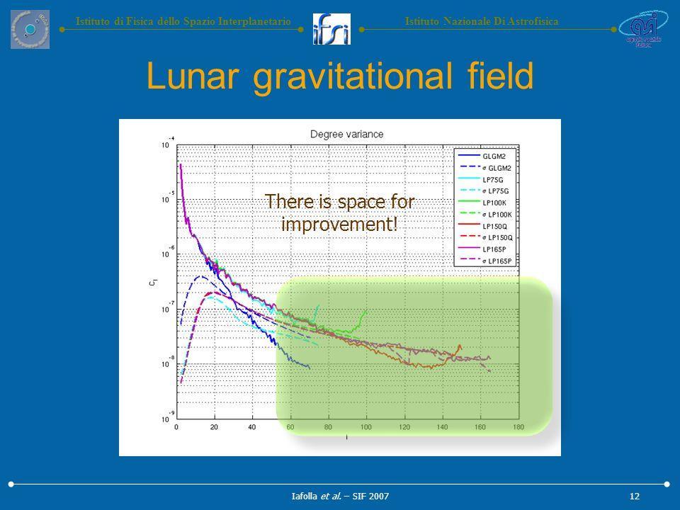 Istituto Nazionale Di AstrofisicaIstituto di Fisica dello Spazio Interplanetario Lunar gravitational field Iafolla et al.
