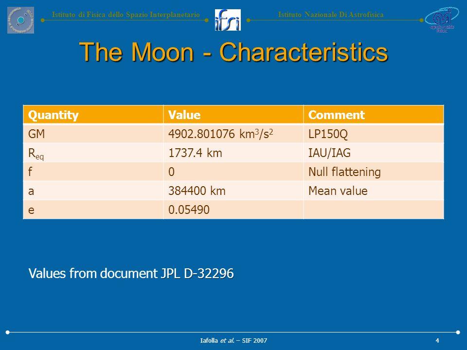 Istituto Nazionale Di AstrofisicaIstituto di Fisica dello Spazio Interplanetario The Moon - Characteristics QuantityValueComment GM4902.801076 km 3 /s 2 LP150Q R eq 1737.4 kmIAU/IAG f0Null flattening a384400 kmMean value e0.05490 Iafolla et al.