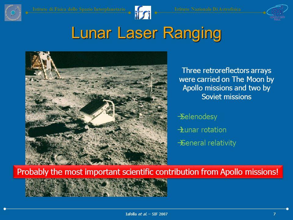 Istituto Nazionale Di AstrofisicaIstituto di Fisica dello Spazio Interplanetario Lunar Laser Ranging Iafolla et al.