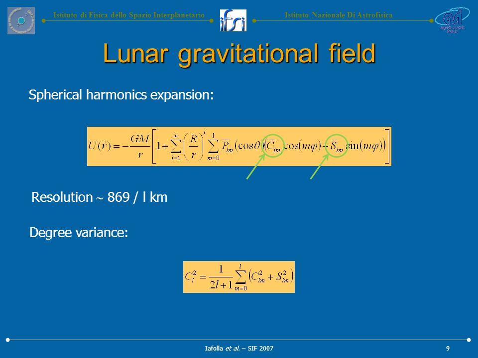 Istituto Nazionale Di AstrofisicaIstituto di Fisica dello Spazio Interplanetario Lunar gravitational field Spherical harmonics expansion: Iafolla et al.