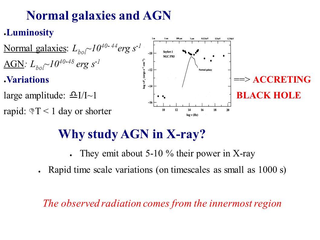 Gamma-ray observations: Integral and SuperAGILE 3C273. Courvoisier et al. 2003