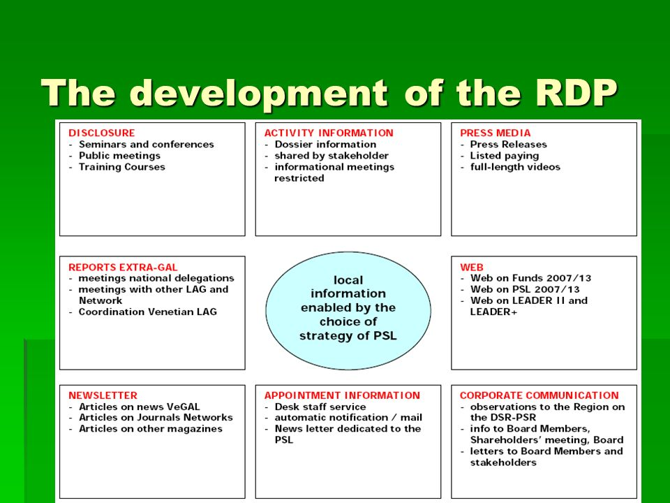 The development of the RDP