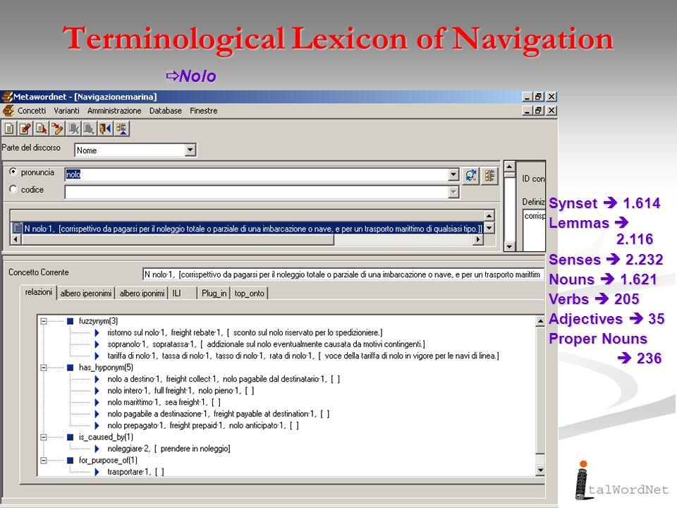 N. Calzolari19Dottorato, Pisa, Maggio 2009 Terminological Lexicon of Navigation Nolo Nolo Synset 1.614 Lemmas 2.116 Senses 2.232 Nouns 1.621 Verbs 205