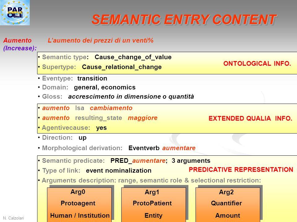 N. Calzolari25Dottorato, Pisa, Maggio 2009 Aumento (Increase): Semantic type: Cause_change_of_value Gloss: accrescimento in dimensione o quantità Agen