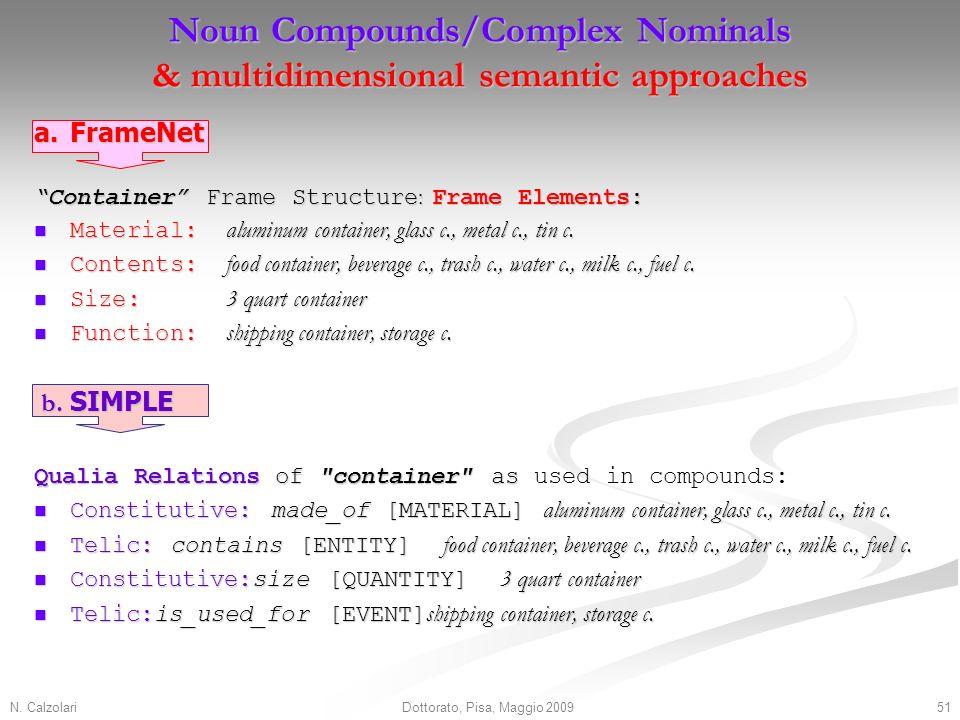 N. Calzolari51Dottorato, Pisa, Maggio 2009 Noun Compounds/Complex Nominals & multidimensional semantic approaches a.FrameNet Container Frame Structure