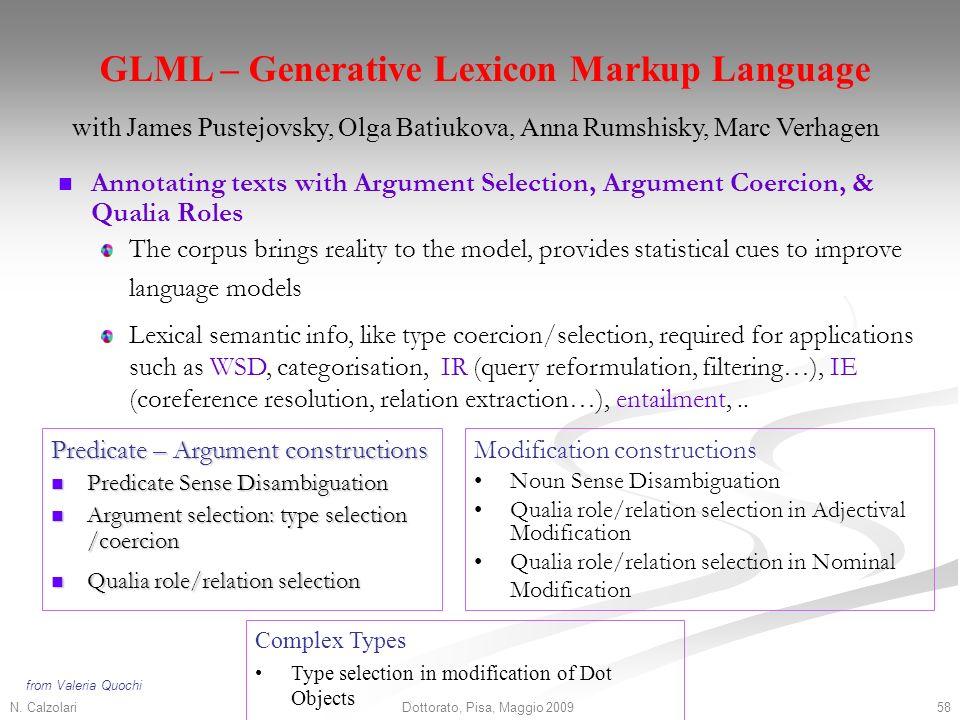 N. Calzolari58Dottorato, Pisa, Maggio 2009 GLML – Generative Lexicon Markup Language with James Pustejovsky, Olga Batiukova, Anna Rumshisky, Marc Verh