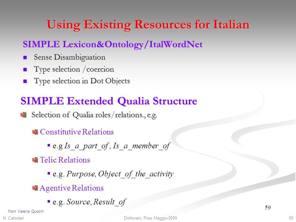 N. Calzolari59Dottorato, Pisa, Maggio 2009 Using Existing Resources for Italian SIMPLE Lexicon&Ontology/ItalWordNet Sense Disambiguation Sense Disambi