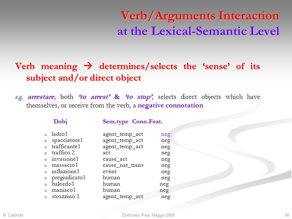 N. Calzolari66Dottorato, Pisa, Maggio 2009 Verb/Arguments Interaction at the Lexical-Semantic Level Verb meaning determines/selects the sense of its s