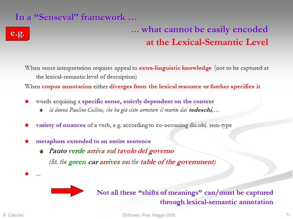 N. Calzolari71Dottorato, Pisa, Maggio 2009 … what cannot be easily encoded at the Lexical-Semantic Level In a Senseval framework … When sense interpre
