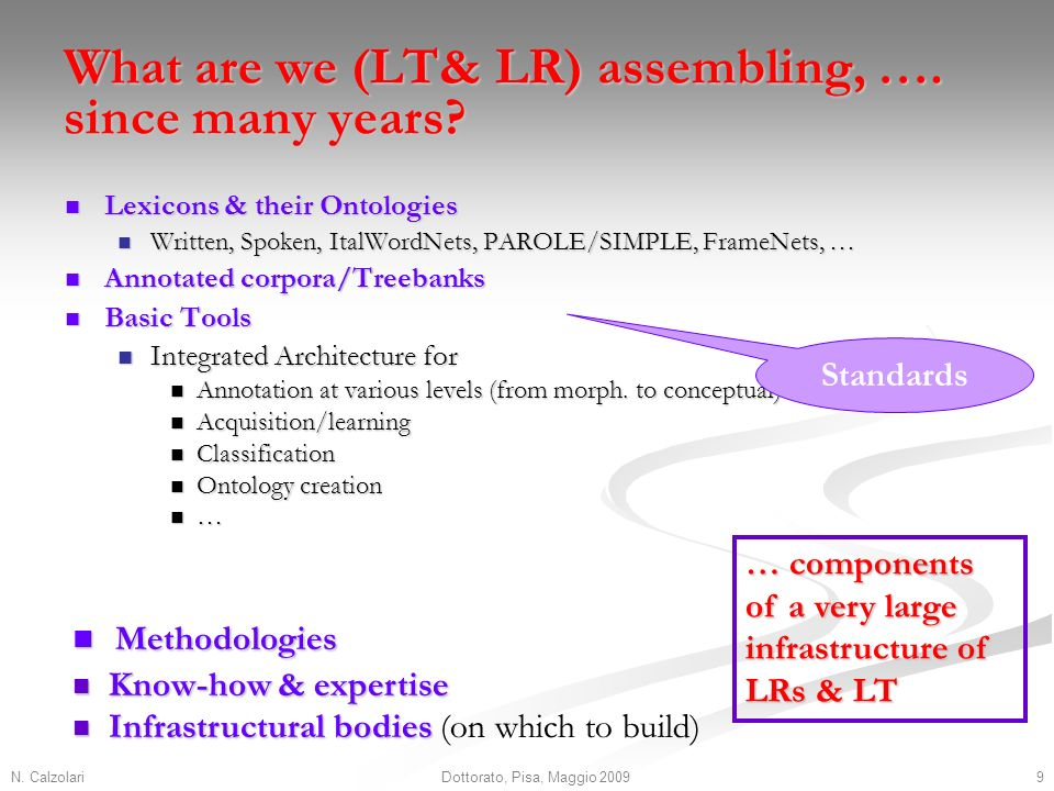 N. Calzolari9Dottorato, Pisa, Maggio 2009 What are we (LT& LR) assembling, …. since many years? Lexicons & their Ontologies Lexicons & their Ontologie