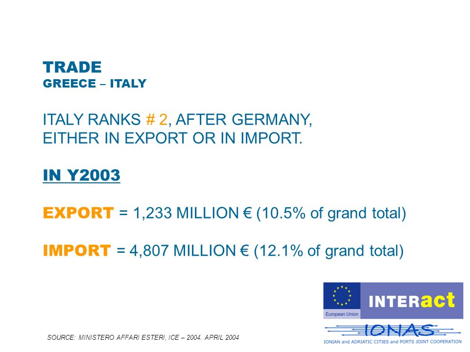 TRADE GREECE – ITALY ITALY RANKS # 2, AFTER GERMANY, EITHER IN EXPORT OR IN IMPORT.