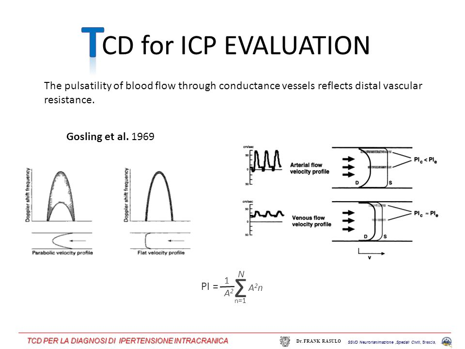 CD for ICP EVALUATION The pulsatility of blood flow through conductance vessels reflects distal vascular resistance. Gosling et al. 1969 Σ N A2nA2n 1A
