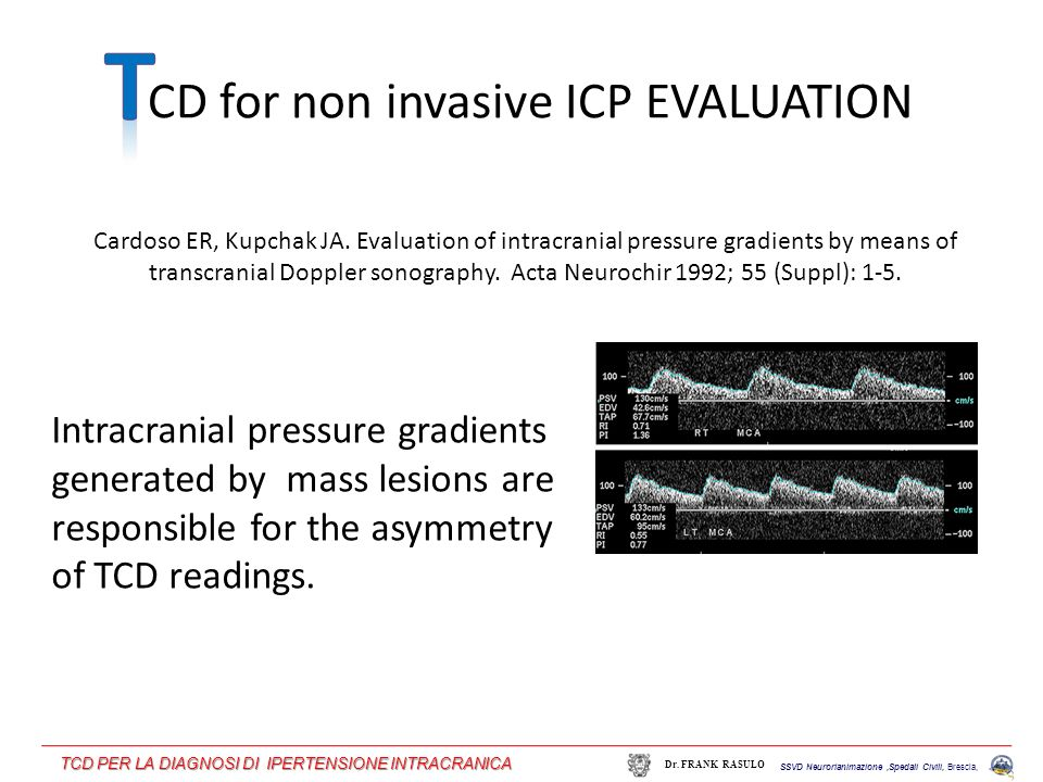 Cardoso ER, Kupchak JA. Evaluation of intracranial pressure gradients by means of transcranial Doppler sonography. Acta Neurochir 1992; 55 (Suppl): 1-