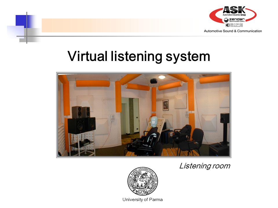 Virtual listening system University of Parma Listening room