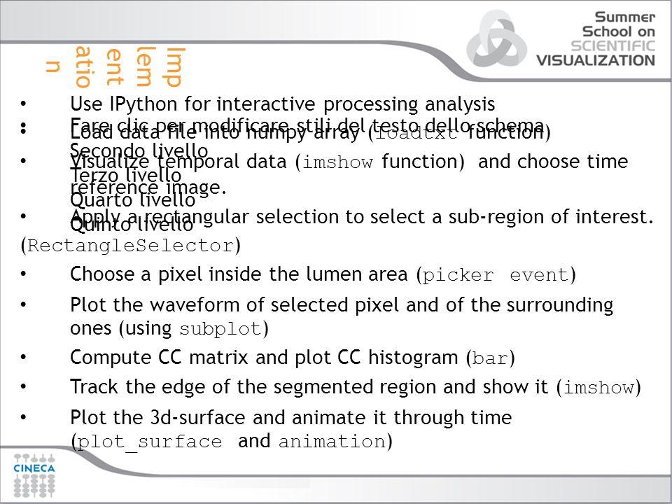 Fare clic per modificare stili del testo dello schema Secondo livello Terzo livello Quarto livello Quinto livello Imp lem ent atio n Use IPython for i