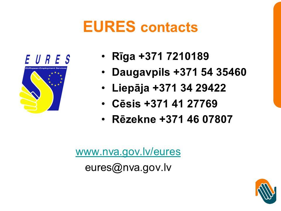 EURES contacts www.nva.gov.lv/eures eures@nva.gov.lv Rīga +371 7210189 Daugavpils +371 54 35460 Liepāja +371 34 29422 Cēsis +371 41 27769 Rēzekne +371 46 07807
