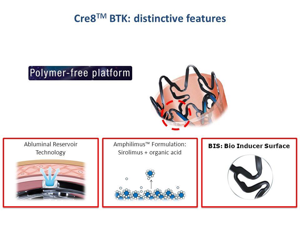 Cre8 TM BTK: distinctive features Abluminal Reservoir Technology Amphilimus Formulation: Sirolimus + organic acid BIS: Bio Inducer Surface
