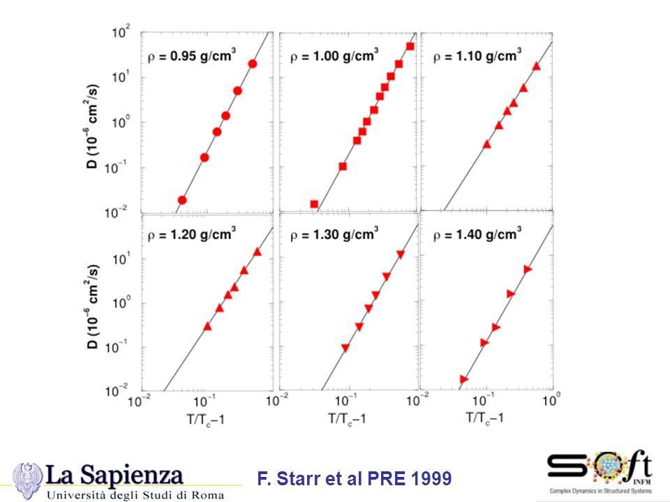 SPC/E diffusion data F. Starr et al PRE 1999