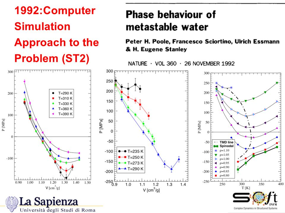 The old data 1992:Computer Simulation Approach to the Problem (ST2)