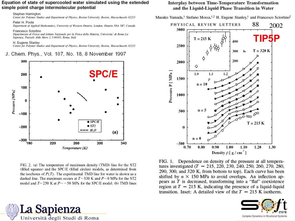 Altri Potenziali SPC/E TIP5P