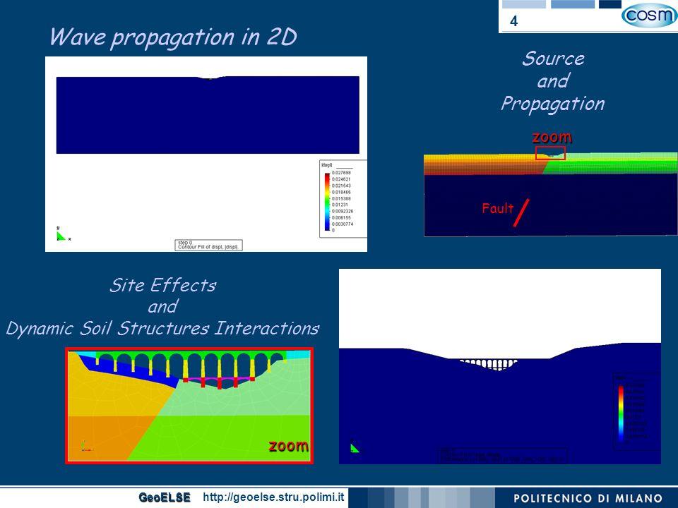 GeoELSE GeoELSE http://geoelse.stru.polimi.it 5 Wave propagation in 3D complex domain 1756 m 2160 m 891 m Fault 1 Fault 2 T = 0.5s T = 1.0s T = 1.5s T = 2.0s Snapshots of Displacement