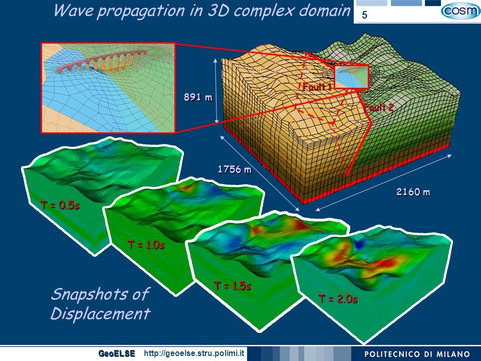 GeoELSE GeoELSE http://geoelse.stru.polimi.it 5 Wave propagation in 3D complex domain 1756 m 2160 m 891 m Fault 1 Fault 2 T = 0.5s T = 1.0s T = 1.5s T