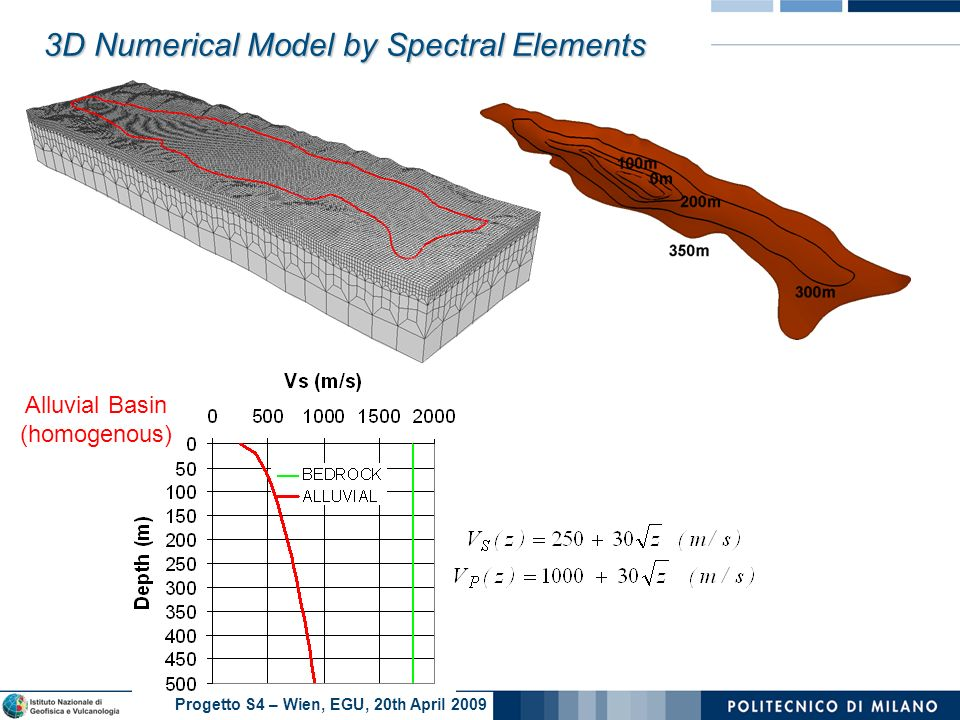 Progetto S4 – Wien, EGU, 20th April 2009 3D Numerical Model by Spectral Elements Alluvial Basin (homogenous)