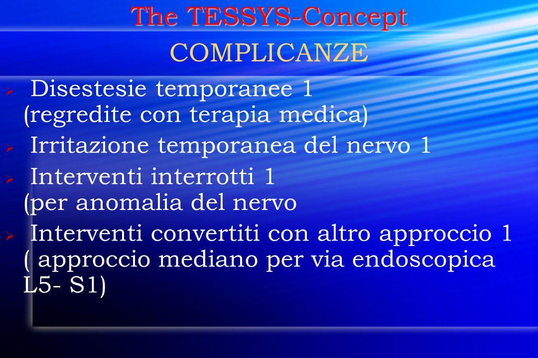 COMPLICANZE Disestesie temporanee 1 (regredite con terapia medica) Irritazione temporanea del nervo 1 Interventi interrotti 1 (per anomalia del nervo