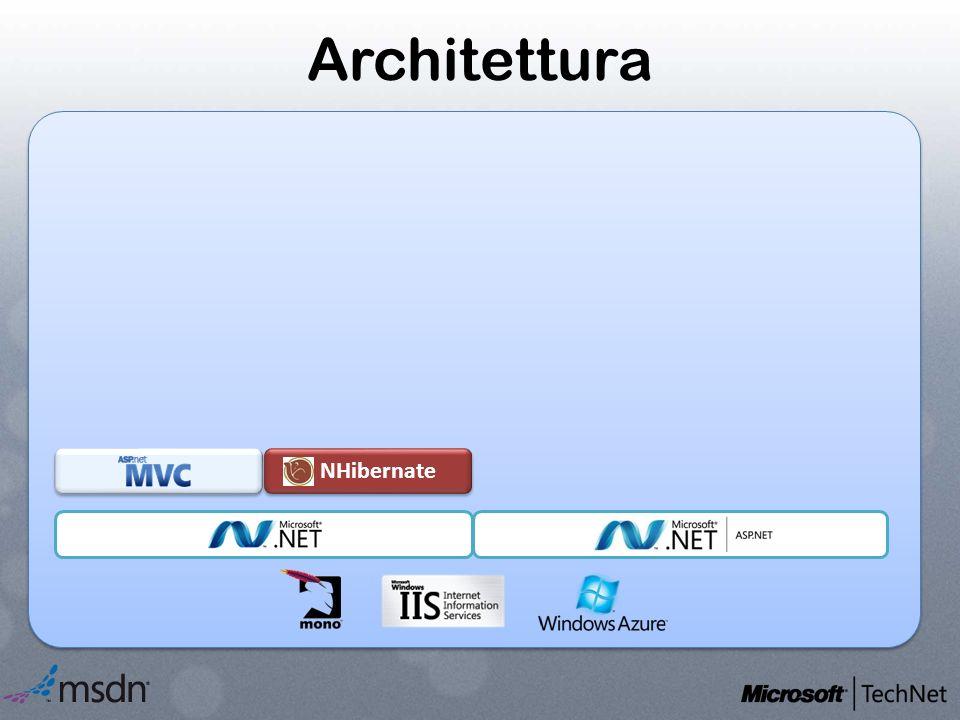 Architettura NHibernate