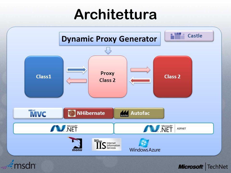 Architettura Autofac Castle NHibernate Class1 Class 2 Proxy Class 2 Proxy Class 2 Dynamic Proxy Generator