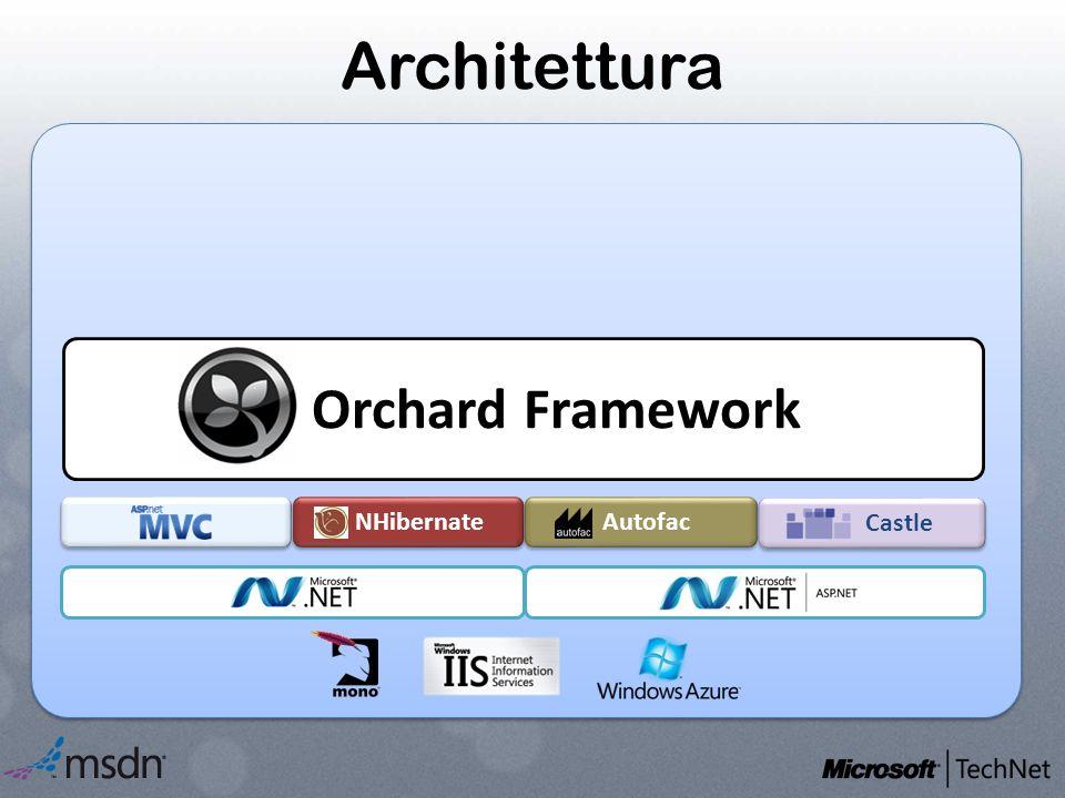 Architettura Autofac Castle NHibernate Orchard Framework