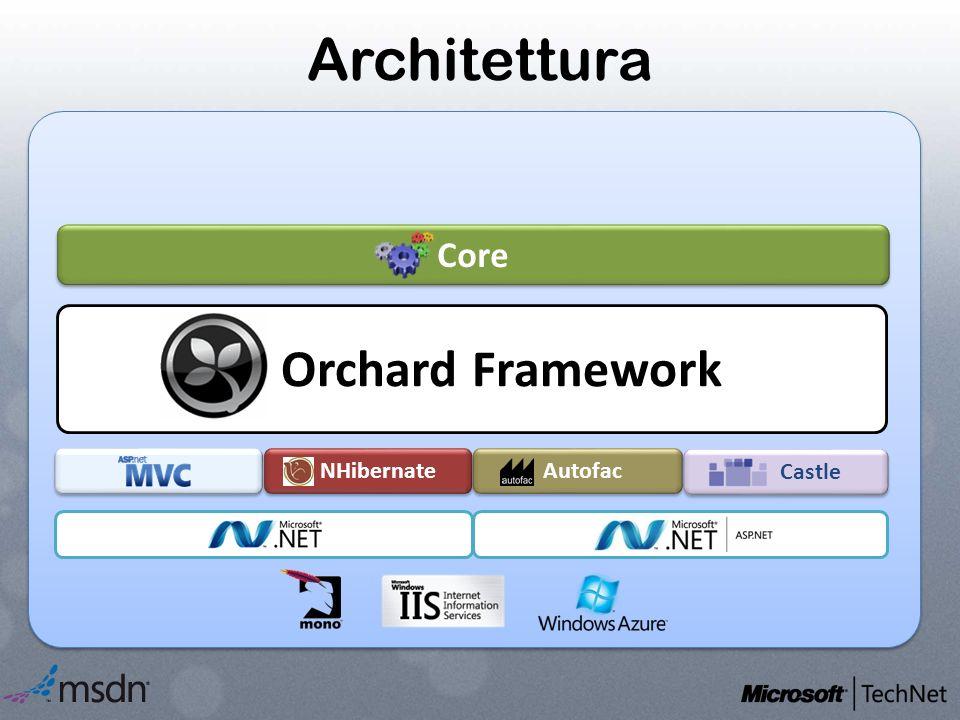Architettura Autofac Castle NHibernate Orchard Framework Core