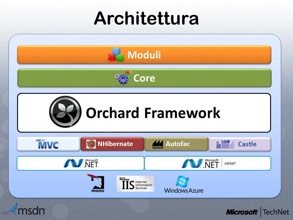 Architettura Autofac Castle NHibernate Orchard Framework Core Moduli