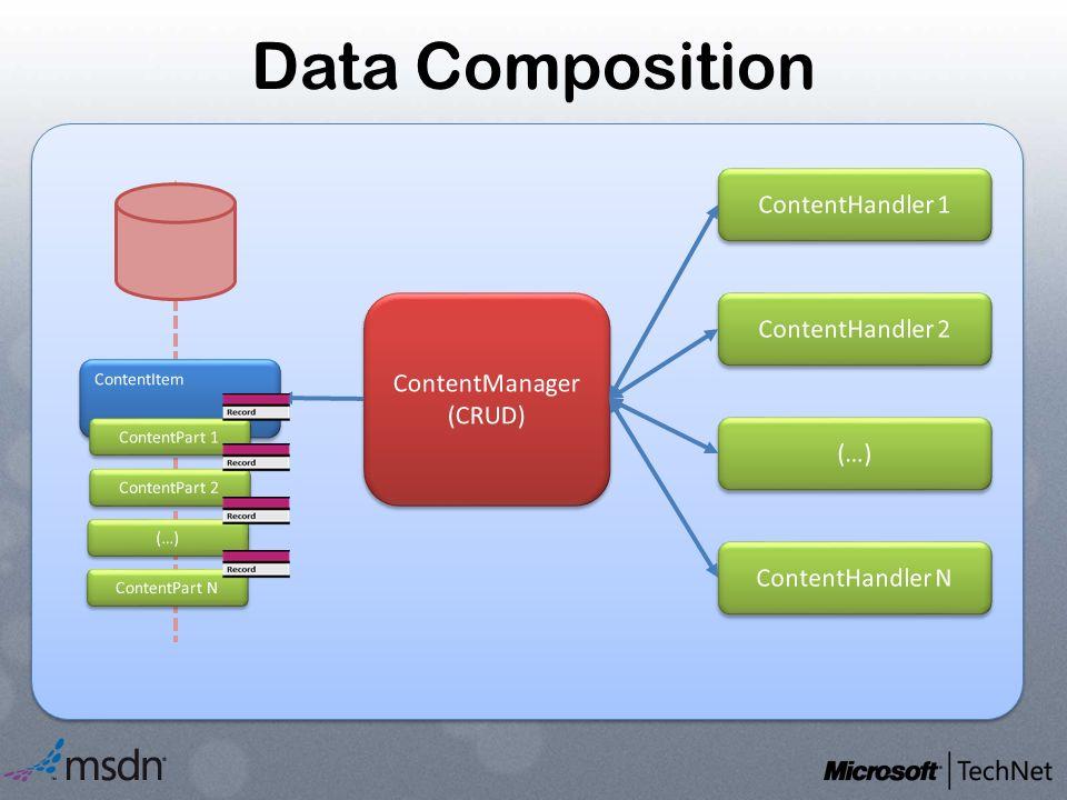 Data Composition