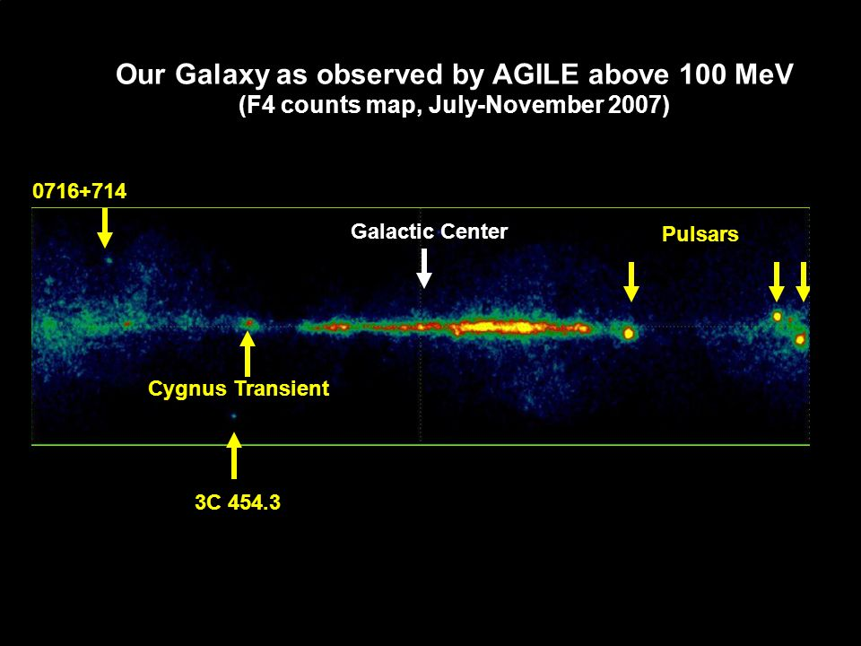G.Barbiellini -- 12 Our Galaxy as observed by AGILE above 100 MeV (F4 counts map, July-November 2007) Galactic Center Pulsars 3C 454.3 0716+714 Cygnus