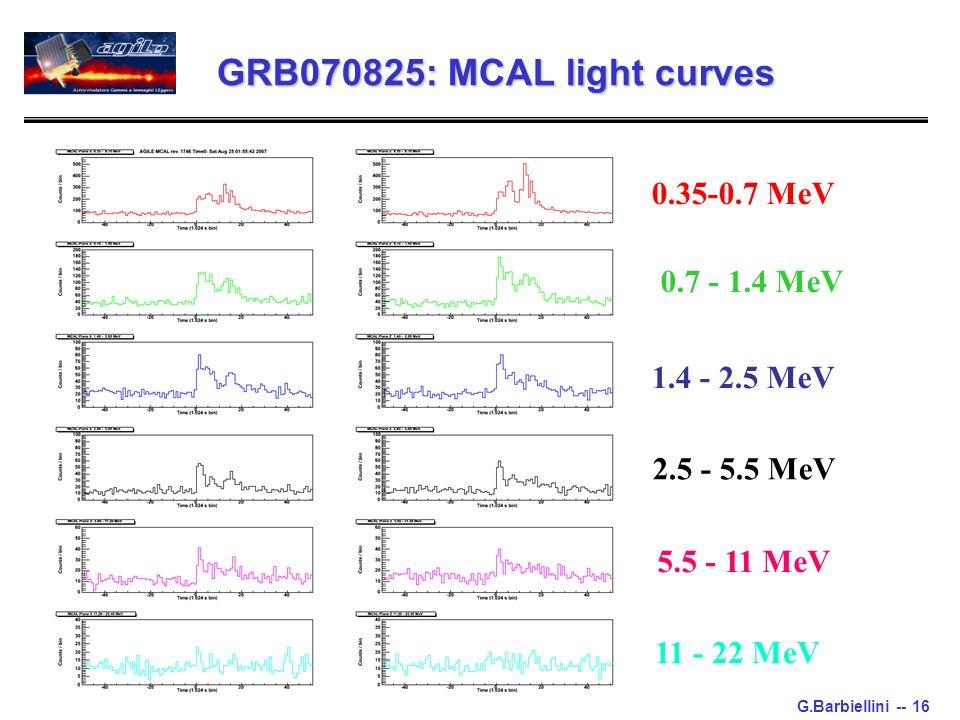 G.Barbiellini -- 16 0.35-0.7 MeV 0.7 - 1.4 MeV 1.4 - 2.5 MeV 2.5 - 5.5 MeV 5.5 - 11 MeV 11 - 22 MeV GRB070825: MCAL light curves