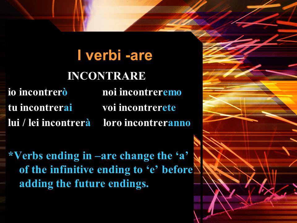 Irregular infinitive stems andare andr- avereavr- bereberr- doveredovr- esseresar- farefar- poterepotr- vedere vedr- venire verr- volere vorr-