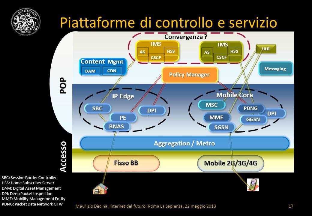 Piattaforme di controllo e servizio Maurizio Dècina, Internet del futuro, Roma La Sapienza, 22 maggio 201317 SBC: Session Border Controller HSS: Home