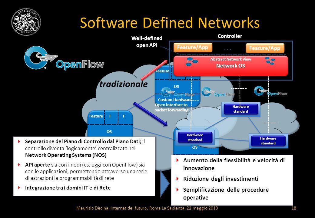 Software Defined Networks Maurizio Dècina, Internet del futuro, Roma La Sapienza, 22 maggio 201318 Rete tradizionale FeatureFF OS Custom Hardware Feat