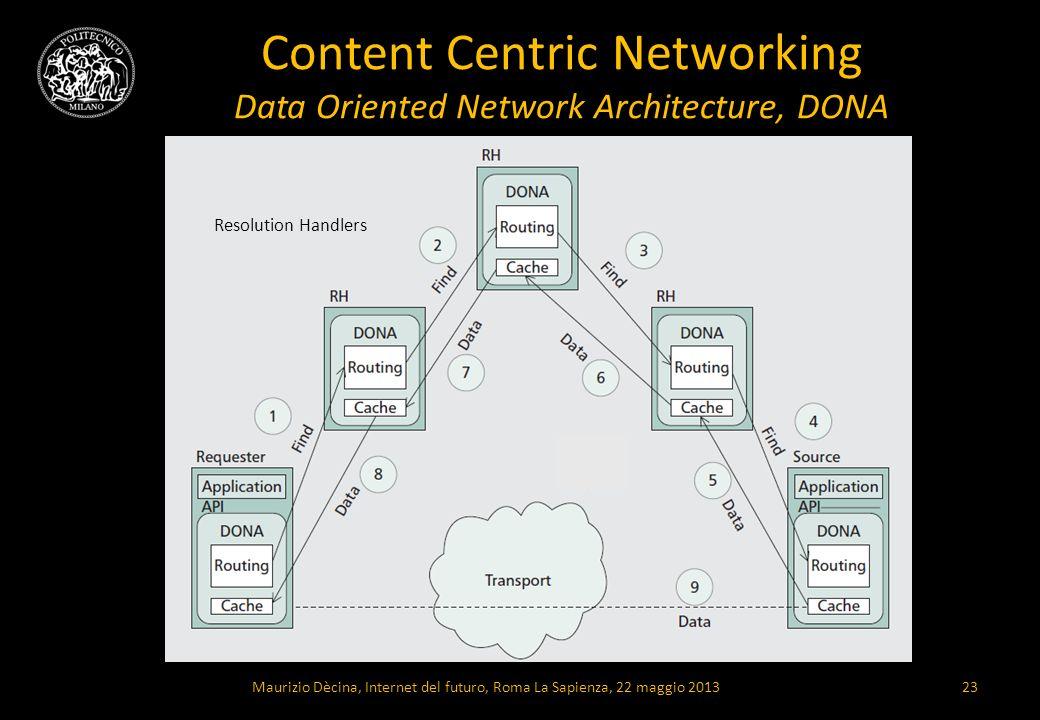 Content Centric Networking Data Oriented Network Architecture, DONA Maurizio Dècina, Internet del futuro, Roma La Sapienza, 22 maggio 201323 Resolutio