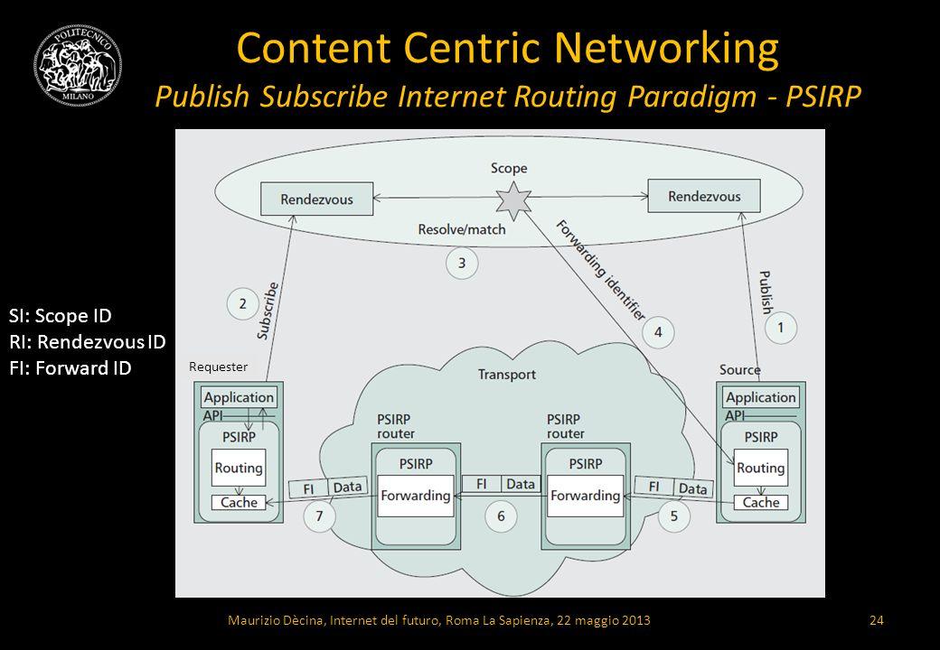 Content Centric Networking Publish Subscribe Internet Routing Paradigm - PSIRP Maurizio Dècina, Internet del futuro, Roma La Sapienza, 22 maggio 20132