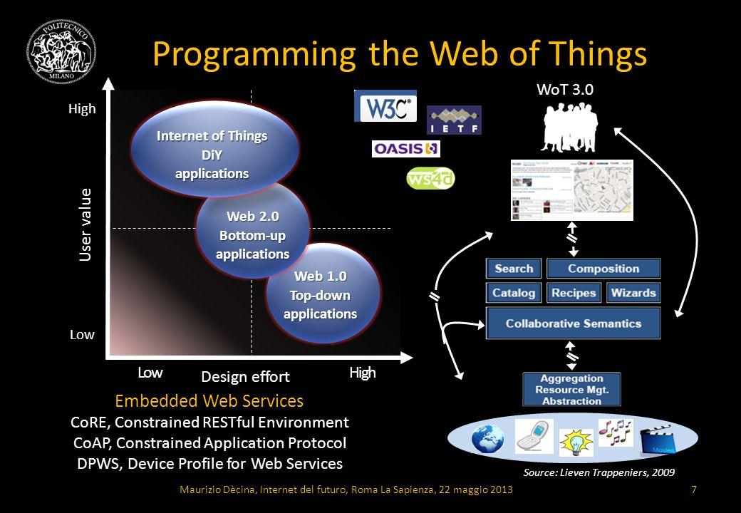 Programming the Web of Things Maurizio Dècina, Internet del futuro, Roma La Sapienza, 22 maggio 20137 Embedded Web Services CoRE, Constrained RESTful
