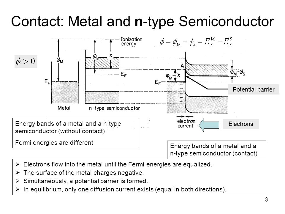 3 Contact: Metal and n-type Semiconductor Energy bands of a metal and a