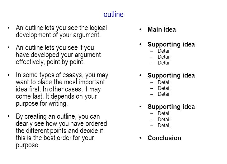 creating an outline for essay writing Creating an outline to do the research and organizing the information without clearly formulating the purpose and the topic of your future essay – writing an.
