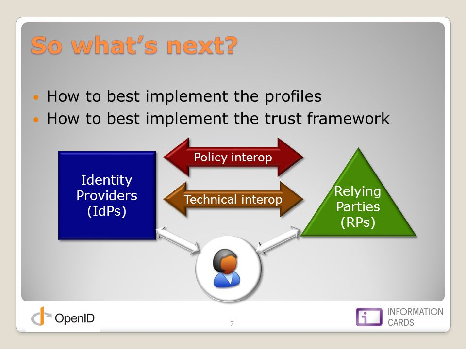 7 7 How to best implement the profiles How to best implement the trust framework Identity Providers (IdPs) Relying Parties (RPs) Policy interop Technical ...