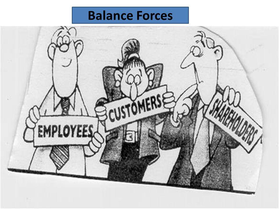 Balance Forces